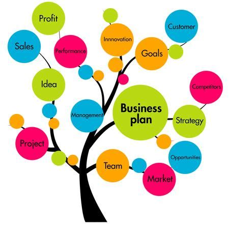 Feasibility And Business Plan Services for businesses
